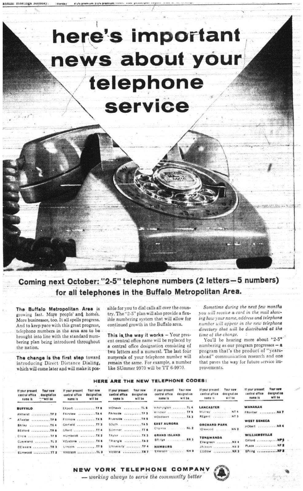 05-jan-1960-new-phone-numbers
