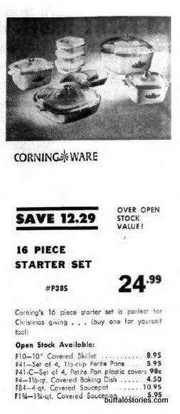 am&as corningware