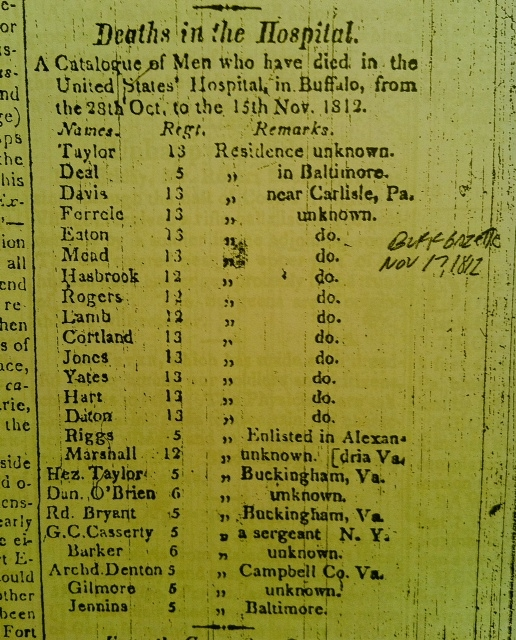 From the Buffalo Gazette, Nov 12, 1812: List of soldiers who had died in camp. The names were eventually no longer printed when it was a number of soldiers dying everyday. From the Patrick Kavanagh Collection