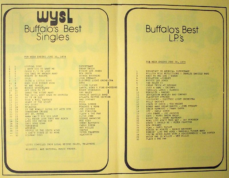 wysl063079chart – Buffalo Stories Archives & Blog